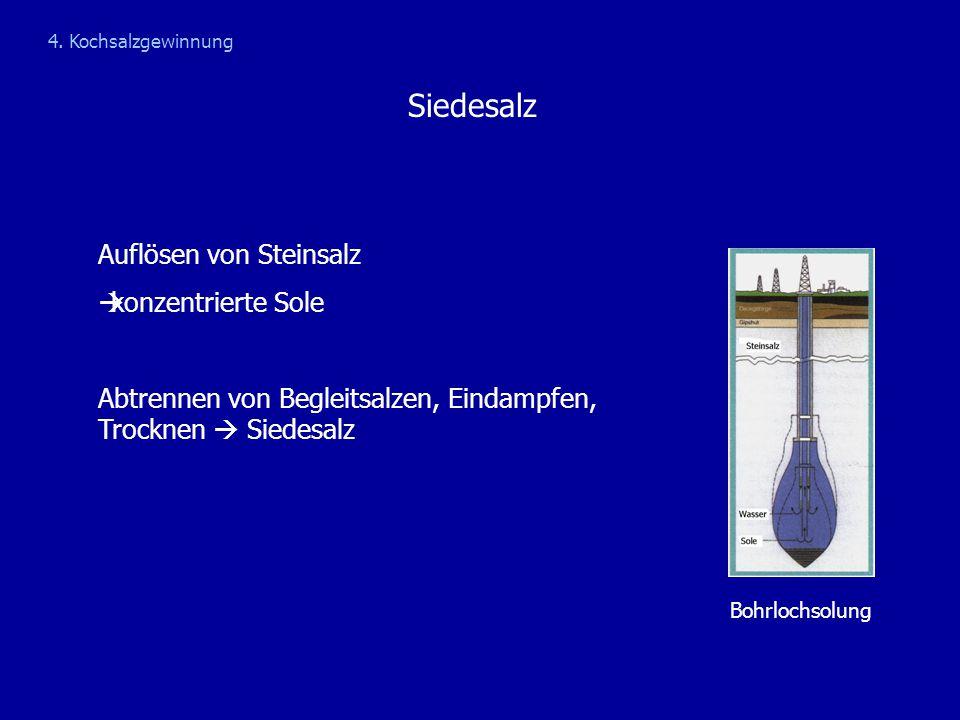 Siedesalz Auflösen von Steinsalz  konzentrierte Sole Abtrennen von Begleitsalzen, Eindampfen, Trocknen  Siedesalz Bohrlochsolung 4. Kochsalzgewinnun