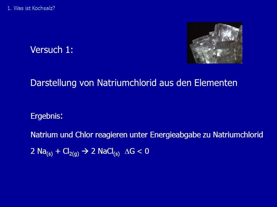 Versuch 1: Darstellung von Natriumchlorid aus den Elementen 1. Was ist Kochsalz? Ergebnis : Natrium und Chlor reagieren unter Energieabgabe zu Natrium