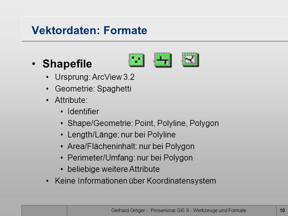 Gerhard Gröger - Proseminar GIS II - Werkzeuge und Formate10 Vektordaten: Formate Shapefile Ursprung: ArcView 3.2 Geometrie: Spaghetti Attribute: Iden