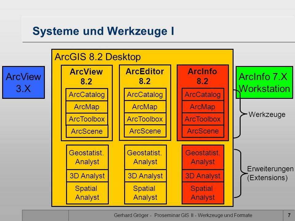 Gerhard Gröger - Proseminar GIS II - Werkzeuge und Formate7 ArcGIS 8.2 Desktop Systeme und Werkzeuge I ArcInfo 8.2 ArcInfo 7.X Workstation ArcView 3.X 3D Analyst Spatial Analyst Geostatist.