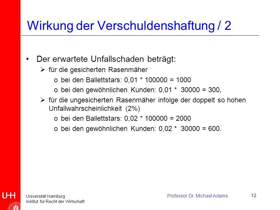 Universität Hamburg Institut für Recht der Wirtschaft Professor Dr. Michael Adams12 Wirkung der Verschuldenshaftung / 2 Der erwartete Unfallschaden be