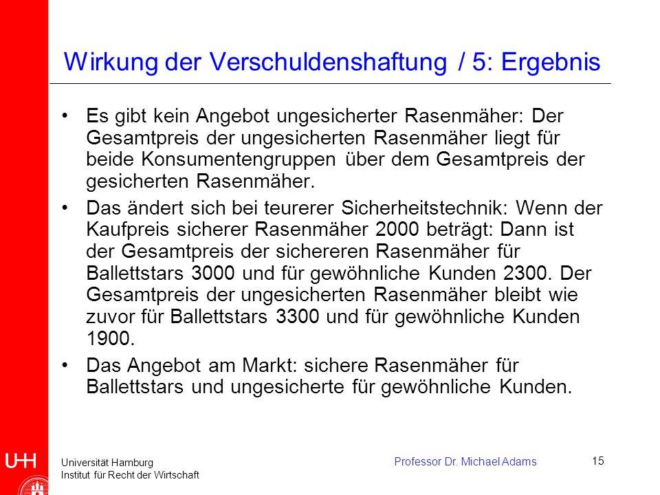 Universität Hamburg Institut für Recht der Wirtschaft Professor Dr. Michael Adams15 Wirkung der Verschuldenshaftung / 5: Ergebnis Es gibt kein Angebot