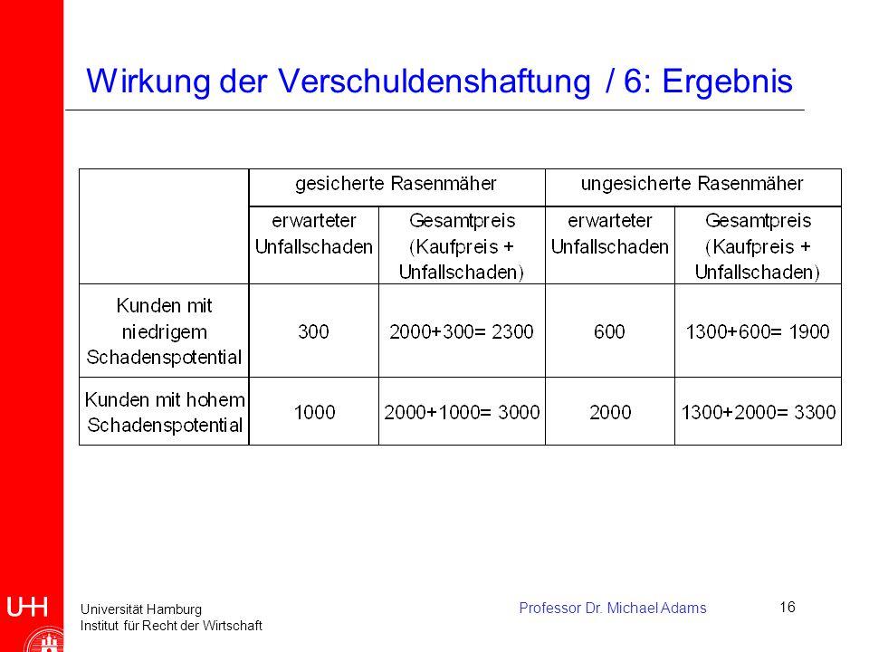 Universität Hamburg Institut für Recht der Wirtschaft Professor Dr. Michael Adams16 Wirkung der Verschuldenshaftung / 6: Ergebnis