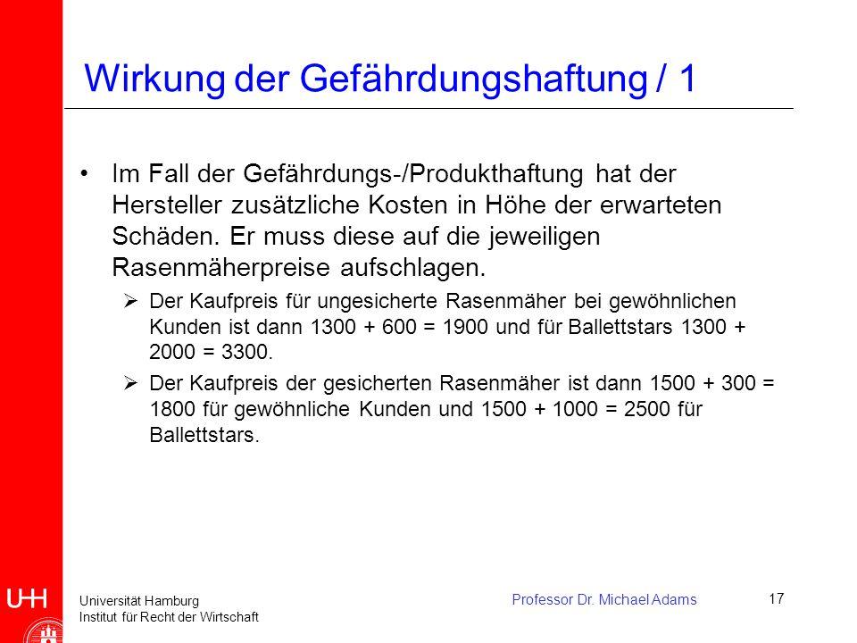 Universität Hamburg Institut für Recht der Wirtschaft Professor Dr. Michael Adams17 Wirkung der Gefährdungshaftung / 1 Im Fall der Gefährdungs-/Produk