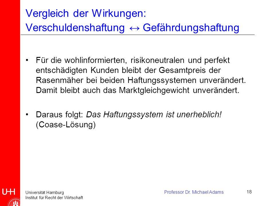 Universität Hamburg Institut für Recht der Wirtschaft Professor Dr. Michael Adams18 Vergleich der Wirkungen: Verschuldenshaftung ↔ Gefährdungshaftung