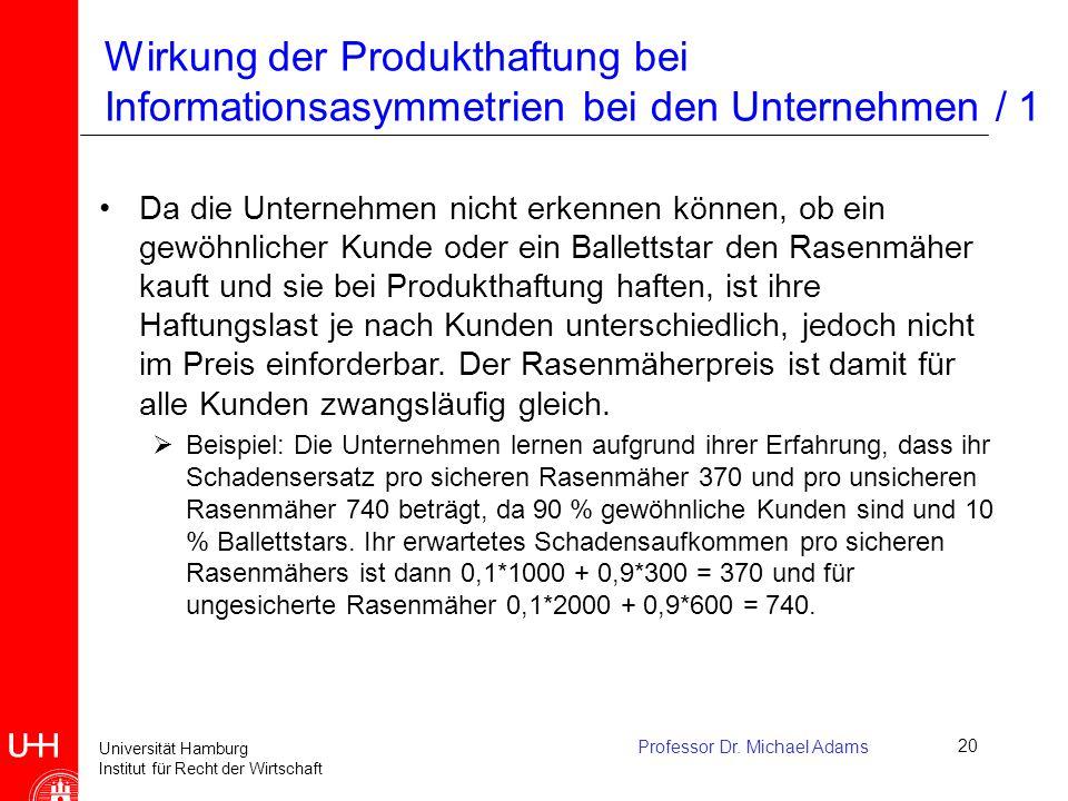 Universität Hamburg Institut für Recht der Wirtschaft Professor Dr. Michael Adams20 Wirkung der Produkthaftung bei Informationsasymmetrien bei den Unt