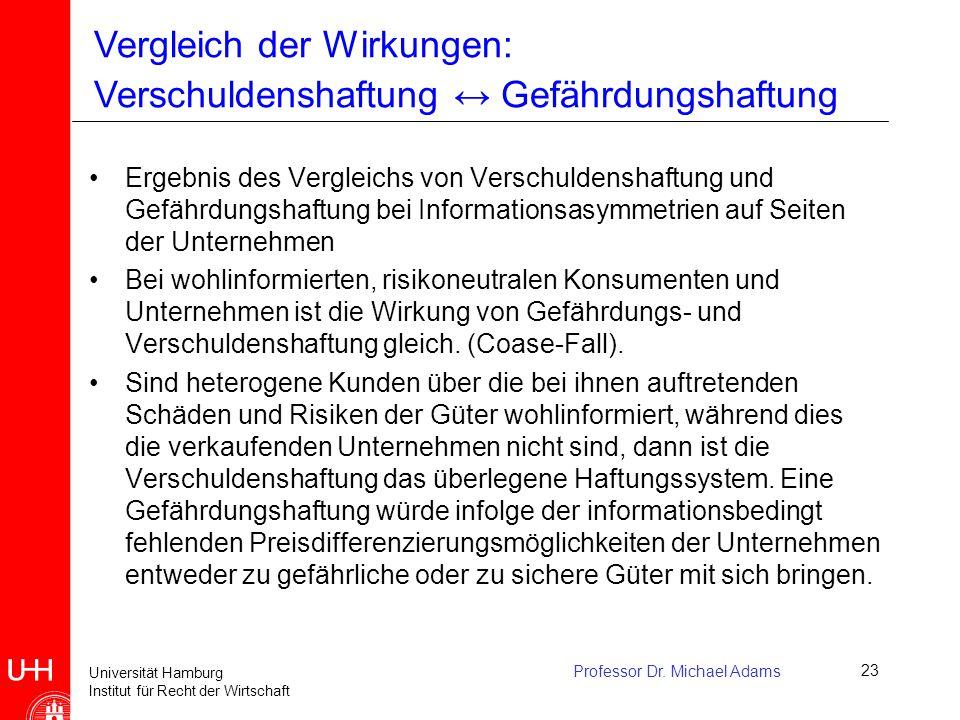 Universität Hamburg Institut für Recht der Wirtschaft Professor Dr. Michael Adams23 Vergleich der Wirkungen: Verschuldenshaftung ↔ Gefährdungshaftung