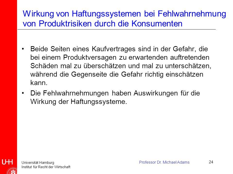Universität Hamburg Institut für Recht der Wirtschaft Professor Dr. Michael Adams24 Wirkung von Haftungssystemen bei Fehlwahrnehmung von Produktrisike
