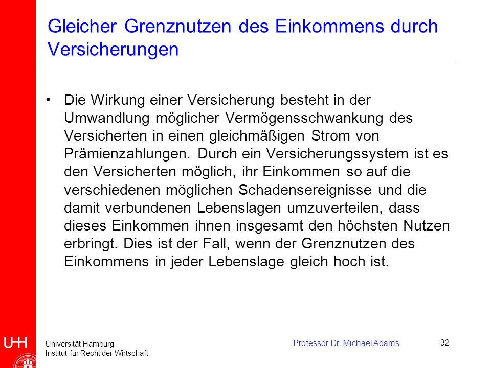 Universität Hamburg Institut für Recht der Wirtschaft Professor Dr. Michael Adams32 Gleicher Grenznutzen des Einkommens durch Versicherungen Die Wirku