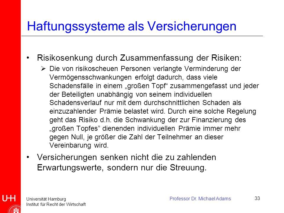 Universität Hamburg Institut für Recht der Wirtschaft Professor Dr. Michael Adams33 Haftungssysteme als Versicherungen Risikosenkung durch Zusammenfas