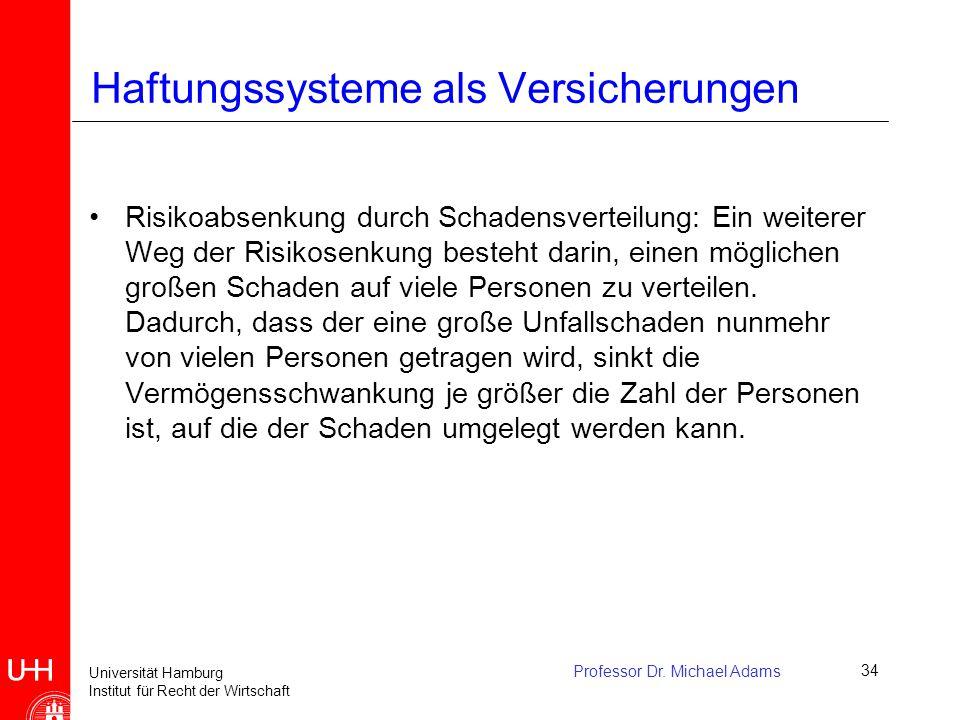 Universität Hamburg Institut für Recht der Wirtschaft Professor Dr. Michael Adams34 Haftungssysteme als Versicherungen Risikoabsenkung durch Schadensv