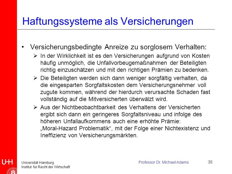 Universität Hamburg Institut für Recht der Wirtschaft Professor Dr. Michael Adams35 Haftungssysteme als Versicherungen Versicherungsbedingte Anreize z