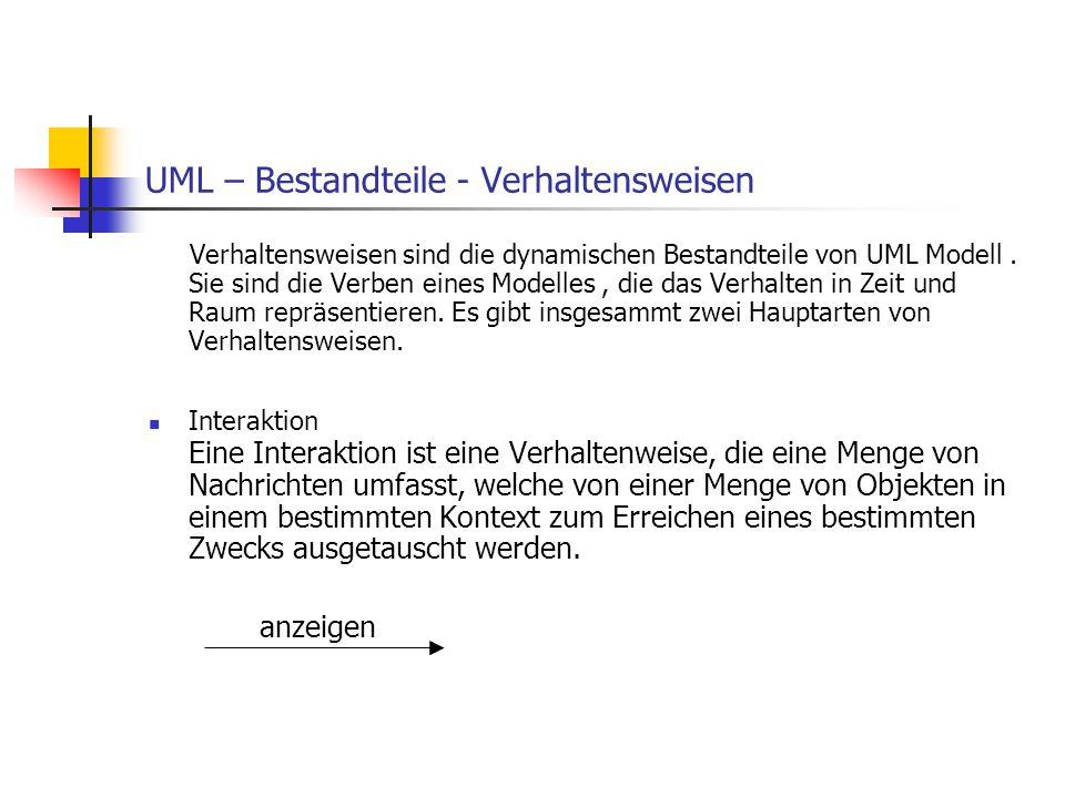 UML – Bestandteile - Verhaltensweisen Verhaltensweisen sind die dynamischen Bestandteile von UML Modell. Sie sind die Verben eines Modelles, die das V