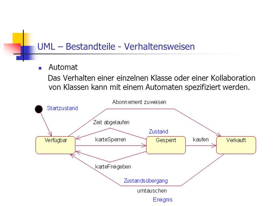Automat Das Verhalten einer einzelnen Klasse oder einer Kollaboration von Klassen kann mit einem Automaten spezifiziert werden.
