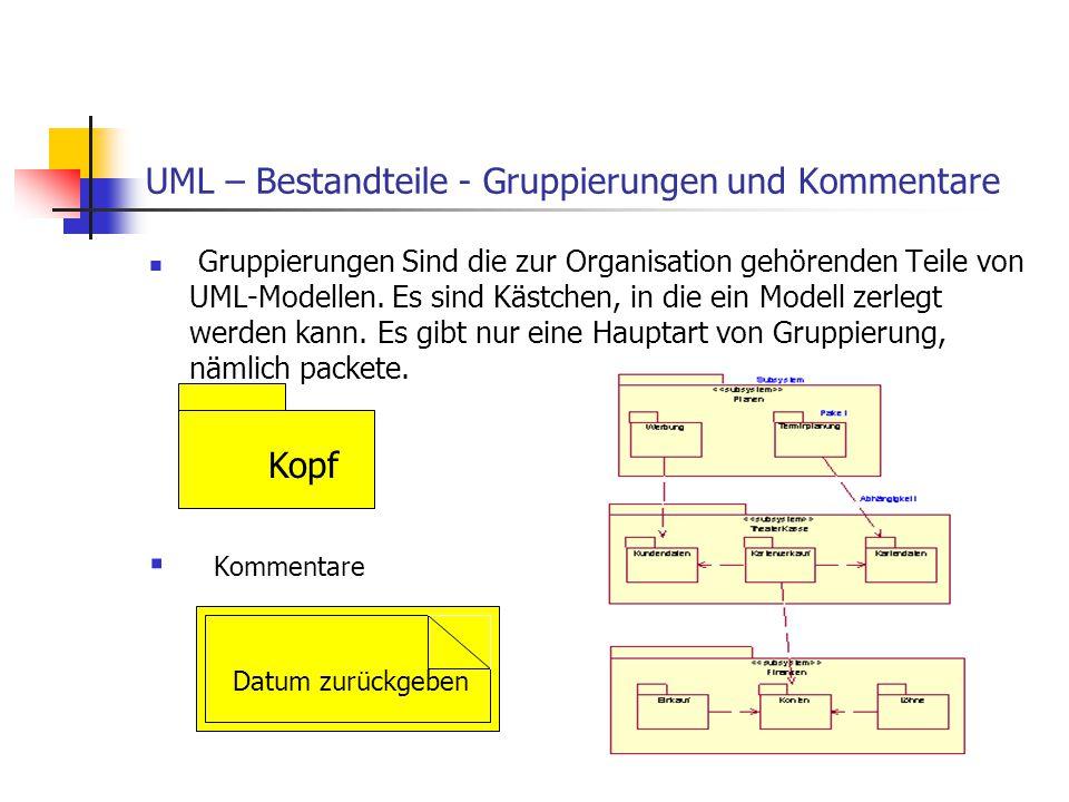 UML – Bestandteile - Gruppierungen und Kommentare Gruppierungen Sind die zur Organisation gehörenden Teile von UML-Modellen. Es sind Kästchen, in die