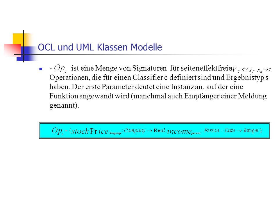 OCL und UML Klassen Modelle - ist eine Menge von Signaturen für seiteneffektfreie Operationen, die für einen Classifier c definiert sind und Ergebnist