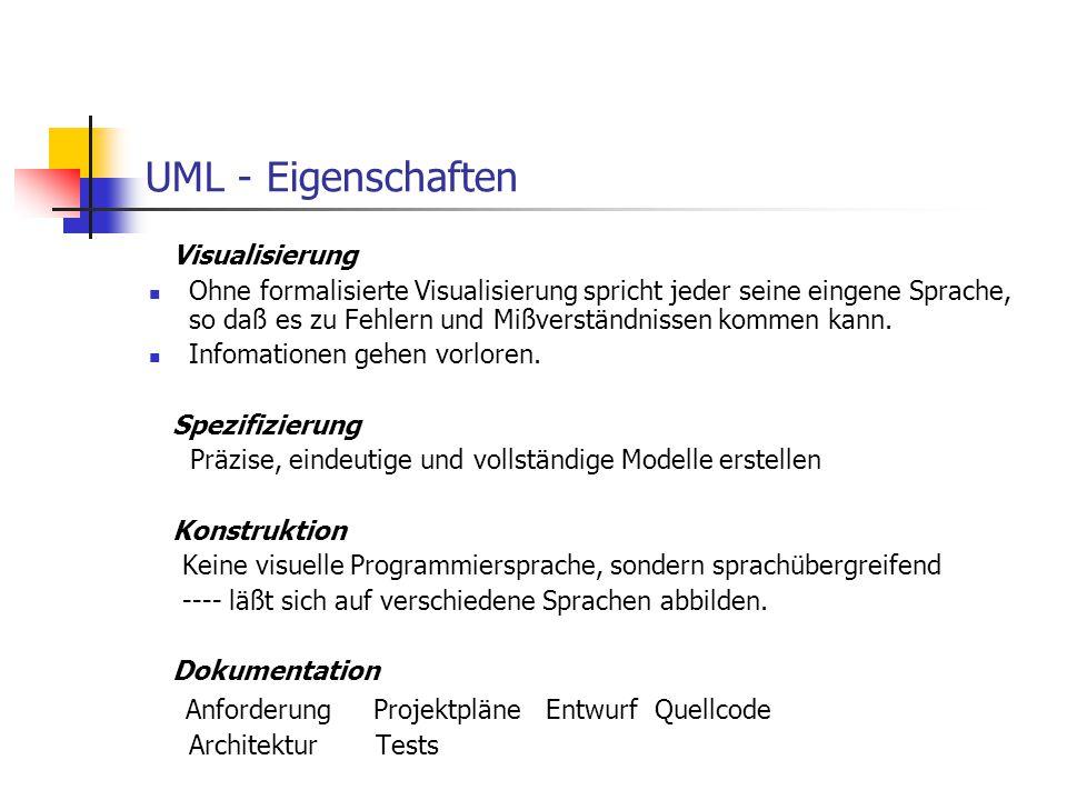 UML - Eigenschaften Visualisierung Ohne formalisierte Visualisierung spricht jeder seine eingene Sprache, so daß es zu Fehlern und Mißverständnissen k