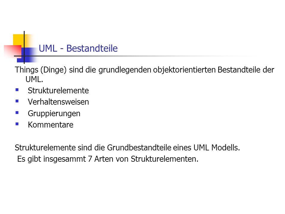 UML - Bestandteile Things (Dinge) sind die grundlegenden objektorientierten Bestandteile der UML.  Strukturelemente  Verhaltensweisen  Gruppierunge