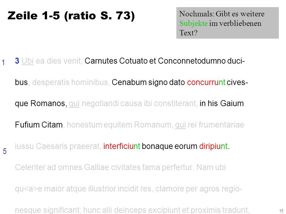 15 3 Ubi ea dies venit, Carnutes Cotuato et Conconnetodumno duci- bus, desperatis hominibus, Cenabum signo dato concurrunt cives- que Romanos, qui negotiandi causa ibi constiterant, in his Gaium Fufium Citam, honestum equitem Romanum, qui rei frumentariae iussu Caesaris praeerat, interficiunt bonaque eorum diripiunt.