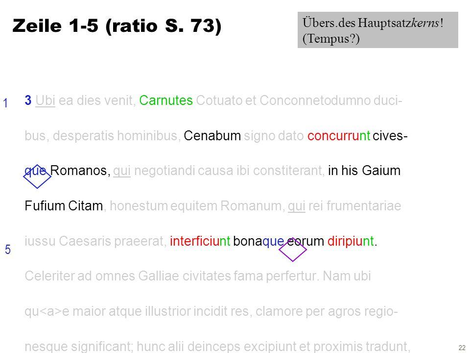 22 3 Ubi ea dies venit, Carnutes Cotuato et Conconnetodumno duci- bus, desperatis hominibus, Cenabum signo dato concurrunt cives- que Romanos, qui negotiandi causa ibi constiterant, in his Gaium Fufium Citam, honestum equitem Romanum, qui rei frumentariae iussu Caesaris praeerat, interficiunt bonaque eorum diripiunt.