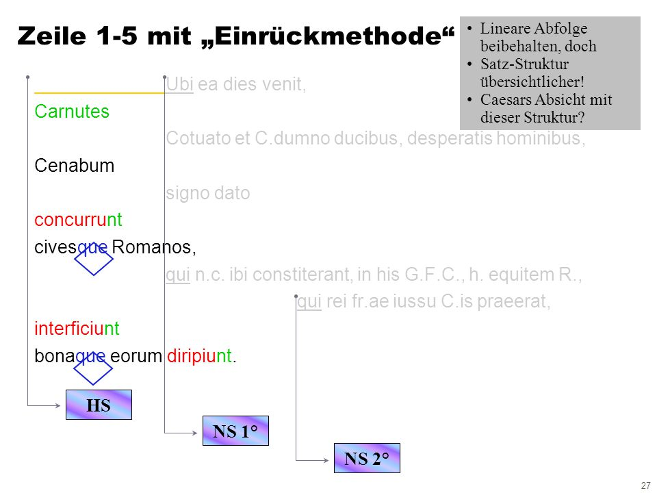 27 Ubi ea dies venit, Carnutes Cotuato et C.dumno ducibus, desperatis hominibus, Cenabum signo dato concurrunt civesque Romanos, qui n.c.