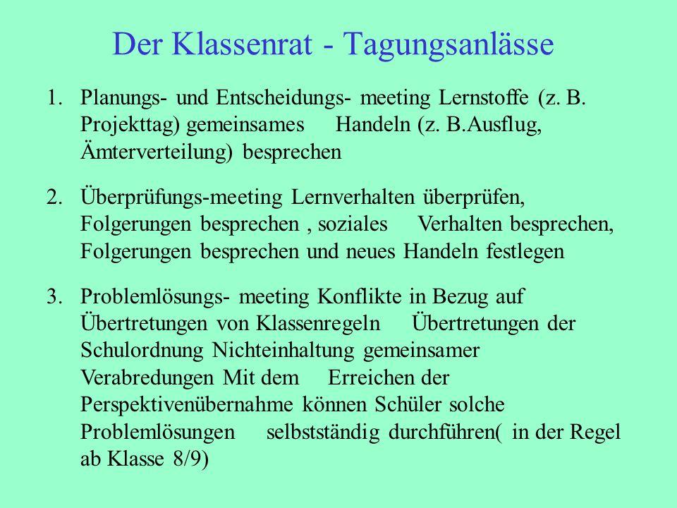Der Klassenrat - Tagungsanlässe 1.Planungs- und Entscheidungs- meeting Lernstoffe (z. B. Projekttag) gemeinsames Handeln (z. B.Ausflug, Ämterverteilun