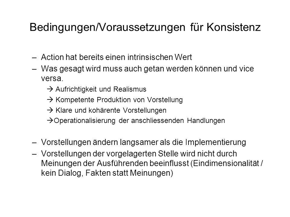 Bedingungen/Voraussetzungen für Konsistenz –Action hat bereits einen intrinsischen Wert –Was gesagt wird muss auch getan werden können und vice versa.