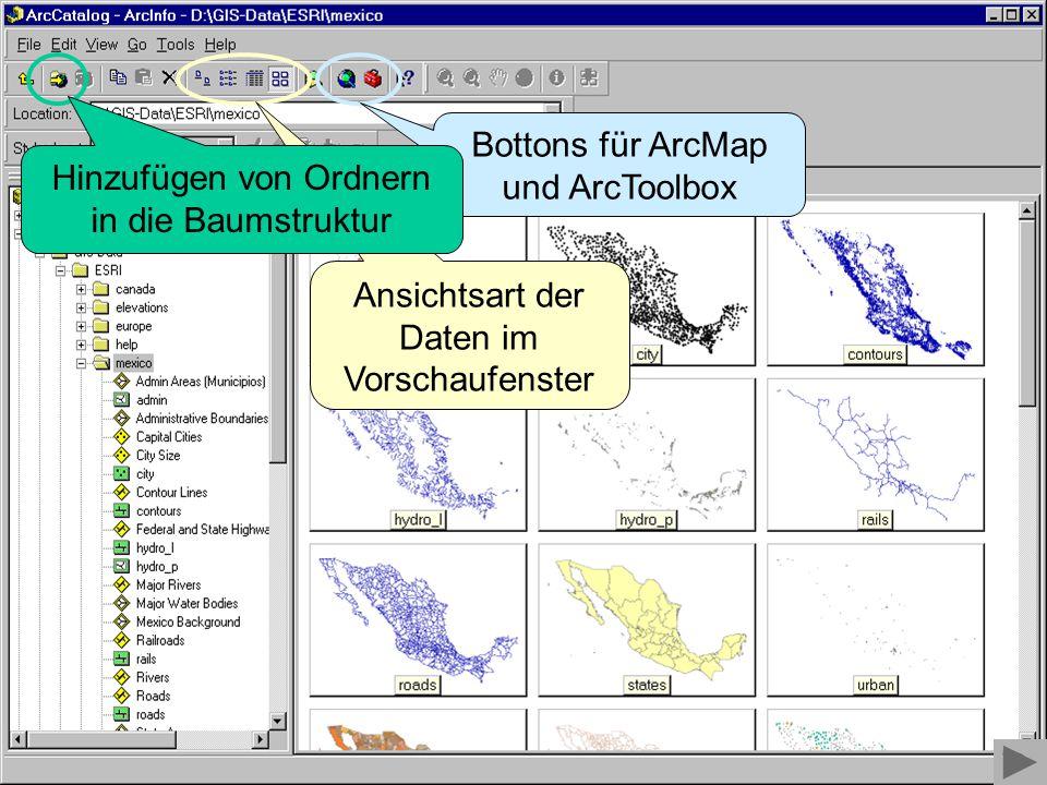 ArcCatalog - Contents Bottons für ArcMap und ArcToolbox Ansichtsart der Daten im Vorschaufenster Hinzufügen von Ordnern in die Baumstruktur