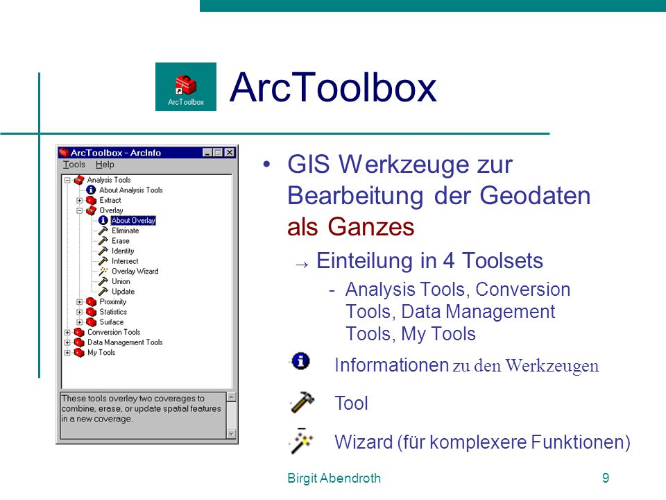 Birgit Abendroth9 ArcToolbox GIS Werkzeuge zur Bearbeitung der Geodaten als Ganzes  Einteilung in 4 Toolsets -Analysis Tools, Conversion Tools, Data