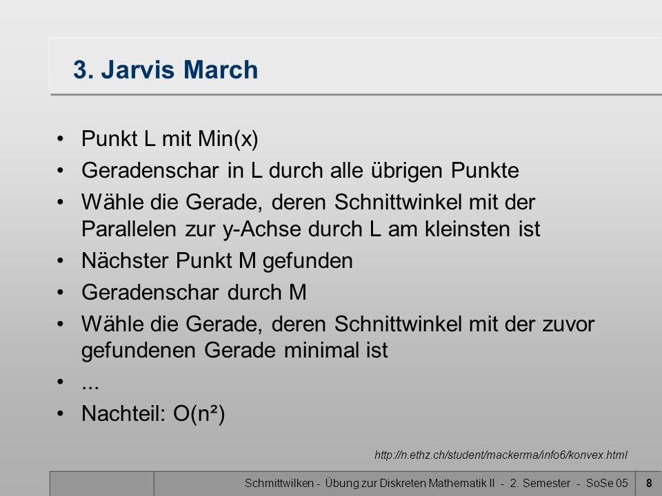 Schmittwilken - Übung zur Diskreten Mathematik II - 2. Semester - SoSe 058 3. Jarvis March Punkt L mit Min(x) Geradenschar in L durch alle übrigen Pun