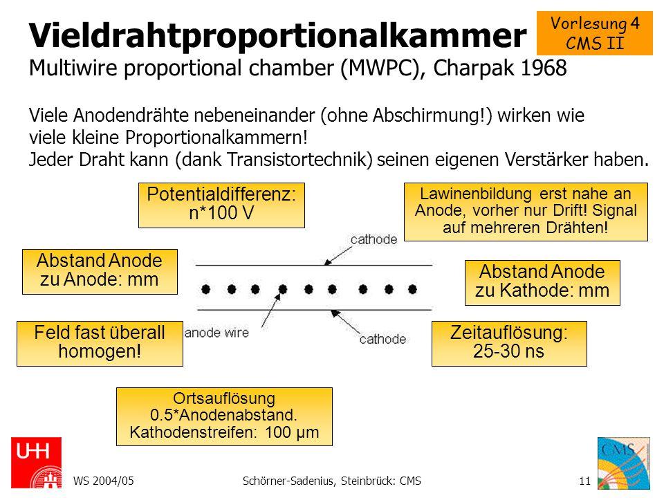 Vorlesung 4 CMS II WS 2004/05Schörner-Sadenius, Steinbrück: CMS12 Zylindrische Driftkammern Der Standard in HEP Proportionalkammern Viele Driftkammern Jet-Kammer Time Projection Chamber
