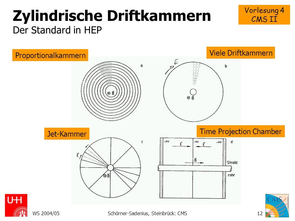 Vorlesung 4 CMS II WS 2004/05Schörner-Sadenius, Steinbrück: CMS13 Zylindrische Driftkammern Der Standard in HEP Tasso-Driftkammer Jade-Jet-Kammer: Mehr Bildpunkte pro radialer Spur.