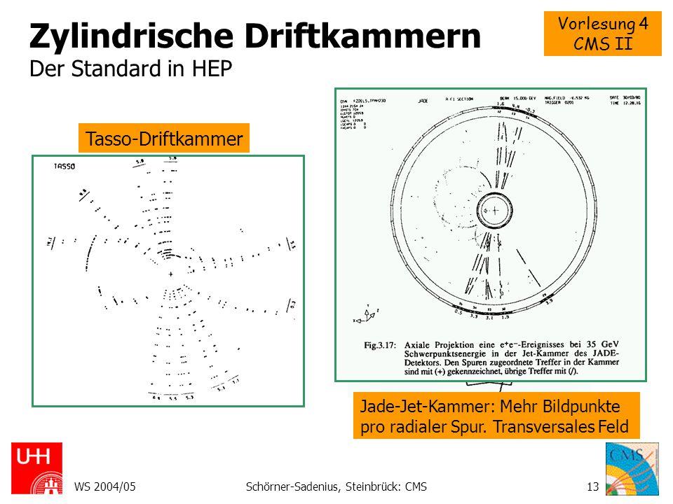 Vorlesung 4 CMS II WS 2004/05Schörner-Sadenius, Steinbrück: CMS14 Zeitprojektionskammer Time Projection Chamber (TPC) Kombiniere grosse Driftstrecken mit Drahtkammern / Pads zur Auslese an den Enden  Info über r und  -Position (180 µm).