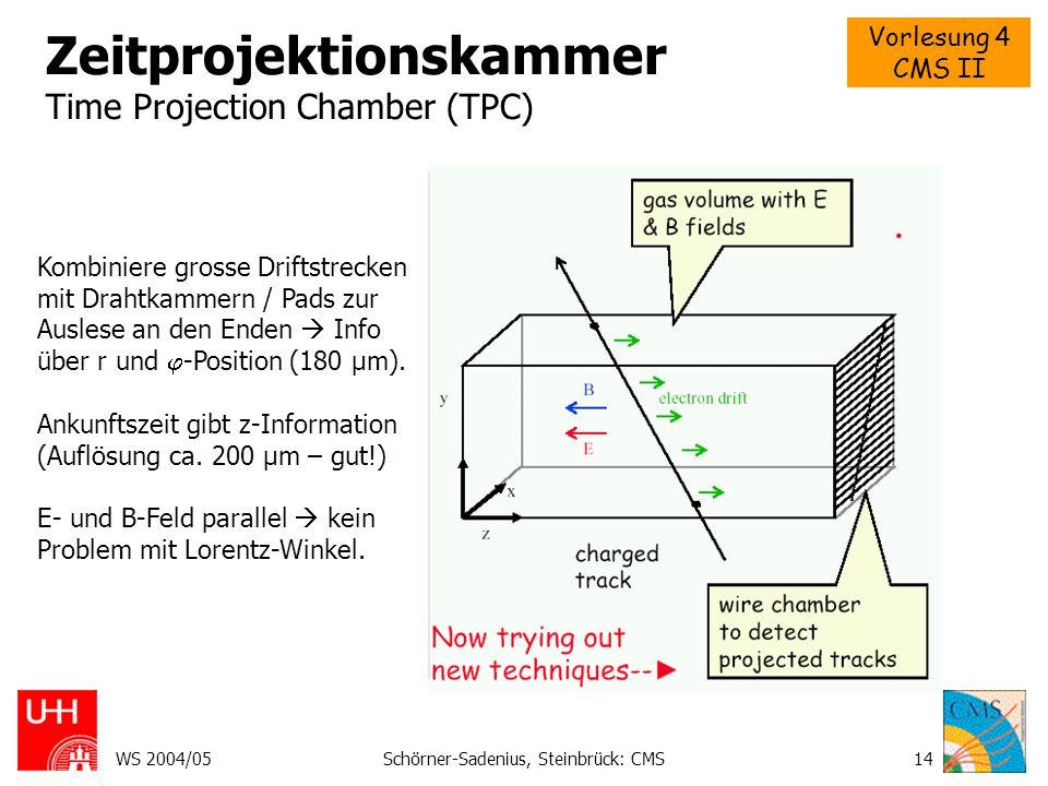 Vorlesung 4 CMS II WS 2004/05Schörner-Sadenius, Steinbrück: CMS14 Zeitprojektionskammer Time Projection Chamber (TPC) Kombiniere grosse Driftstrecken