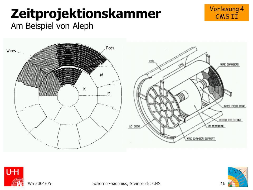 Vorlesung 4 CMS II WS 2004/05Schörner-Sadenius, Steinbrück: CMS16 Zeitprojektionskammer Am Beispiel von Aleph Bla