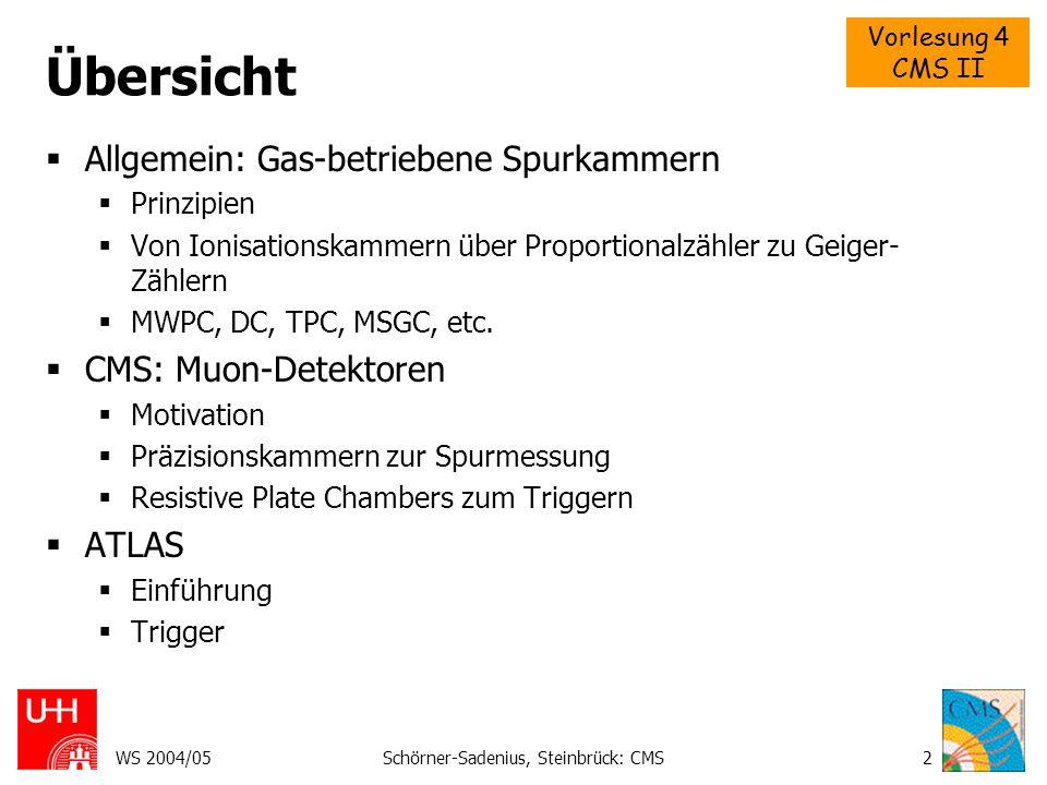 Vorlesung 4 CMS II WS 2004/05Schörner-Sadenius, Steinbrück: CMS2 Übersicht  Allgemein: Gas-betriebene Spurkammern  Prinzipien  Von Ionisationskamme