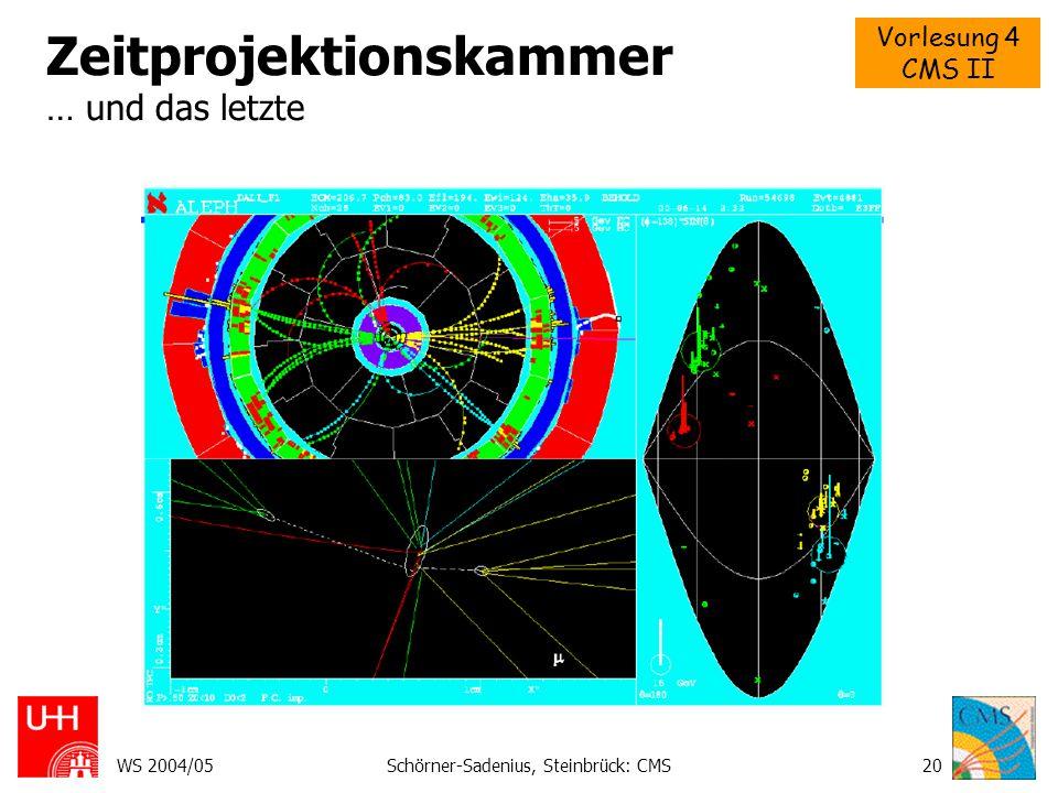 Vorlesung 4 CMS II WS 2004/05Schörner-Sadenius, Steinbrück: CMS20 Zeitprojektionskammer … und das letzte
