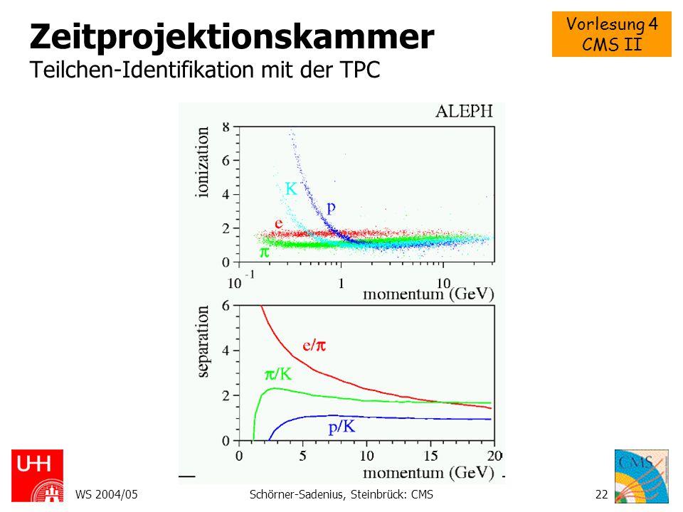Vorlesung 4 CMS II WS 2004/05Schörner-Sadenius, Steinbrück: CMS22 Zeitprojektionskammer Teilchen-Identifikation mit der TPC