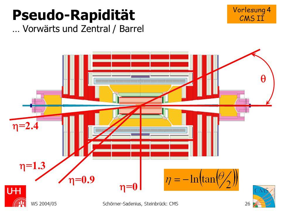 Vorlesung 4 CMS II WS 2004/05Schörner-Sadenius, Steinbrück: CMS26 Pseudo-Rapidität … Vorwärts und Zentral / Barrel   =0  =0.9  =1.3  =2.4