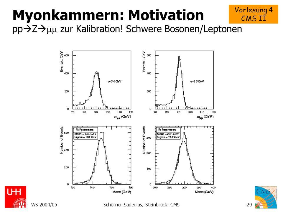 Vorlesung 4 CMS II WS 2004/05Schörner-Sadenius, Steinbrück: CMS29 Myonkammern: Motivation pp  Z   zur Kalibration! Schwere Bosonen/Leptonen