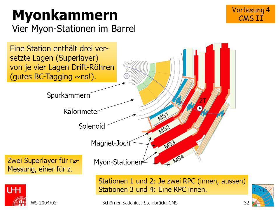Vorlesung 4 CMS II WS 2004/05Schörner-Sadenius, Steinbrück: CMS32 Myonkammern Vier Myon-Stationen im Barrel Eine Station enthält drei ver- setzte Lage