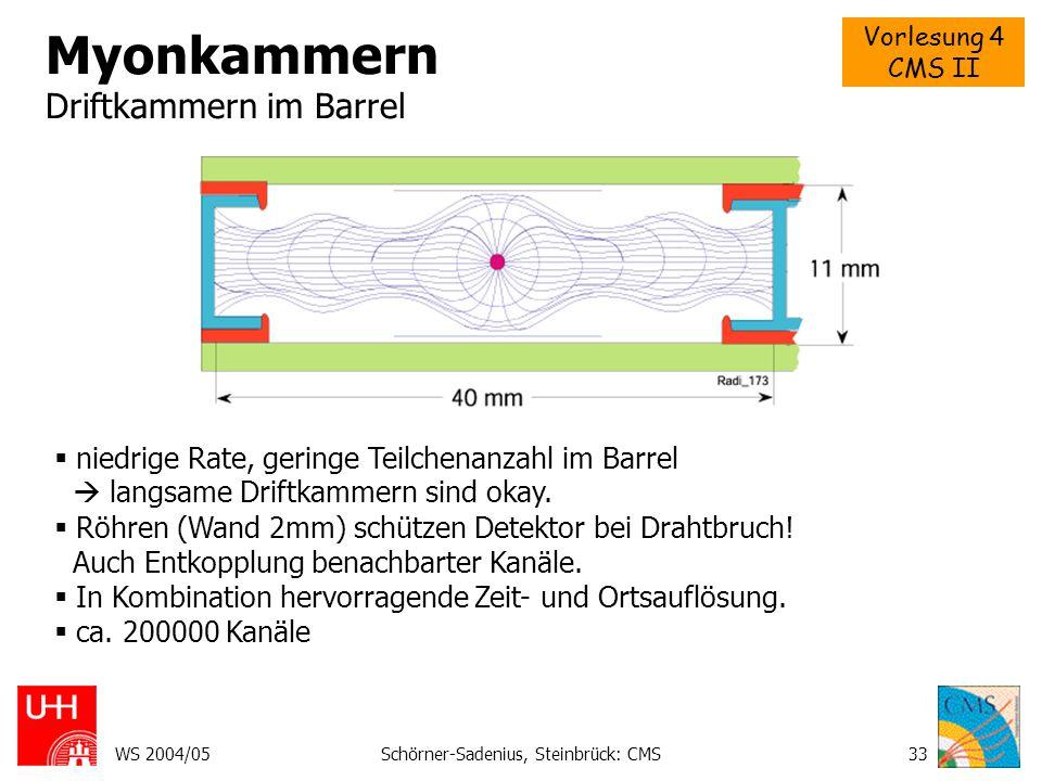 Vorlesung 4 CMS II WS 2004/05Schörner-Sadenius, Steinbrück: CMS34 Myonkammern Bedeutung des Magnetfelds   x ist Ortsauflösung eines Messpunkts  Starkes B-Feld macht bessere Auflösung (stärkere Krümmung der Spur)  Wichtig: Durchlaufener Radius L: Hebelarm  Myon-Kammern sind ganz aussen.