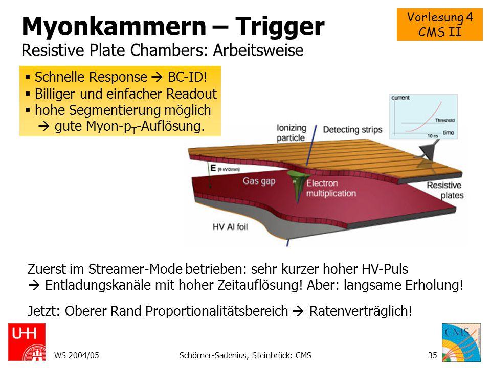 Vorlesung 4 CMS II WS 2004/05Schörner-Sadenius, Steinbrück: CMS36 RPC: Layout 6 Kammern im Barrel -HV Readout der Streifen (Signal wird induziert) Bakelit Feld Das Feld wird erzeugt durch Aluminium-Folien auf der Rückseite der äußeren Bakelit-Schicht.