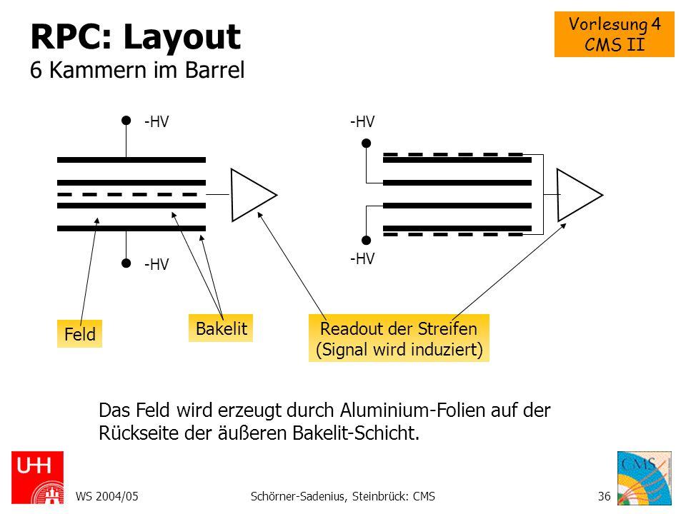 Vorlesung 4 CMS II WS 2004/05Schörner-Sadenius, Steinbrück: CMS36 RPC: Layout 6 Kammern im Barrel -HV Readout der Streifen (Signal wird induziert) Bak