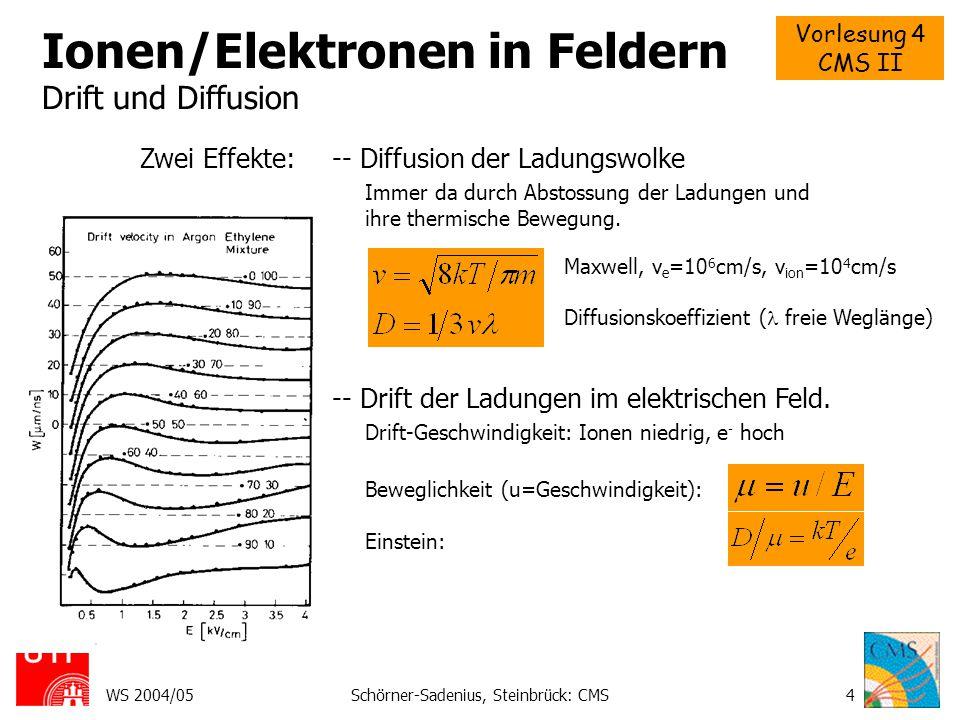 Vorlesung 4 CMS II WS 2004/05Schörner-Sadenius, Steinbrück: CMS4 Ionen/Elektronen in Feldern Drift und Diffusion Zwei Effekte: -- Diffusion der Ladung