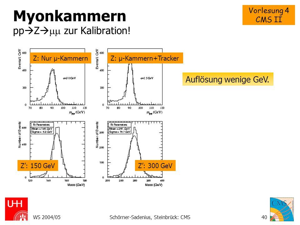 Vorlesung 4 CMS II WS 2004/05Schörner-Sadenius, Steinbrück: CMS40 Myonkammern pp  Z   zur Kalibration! Auflösung wenige GeV. Z: Nur µ-KammernZ: µ-