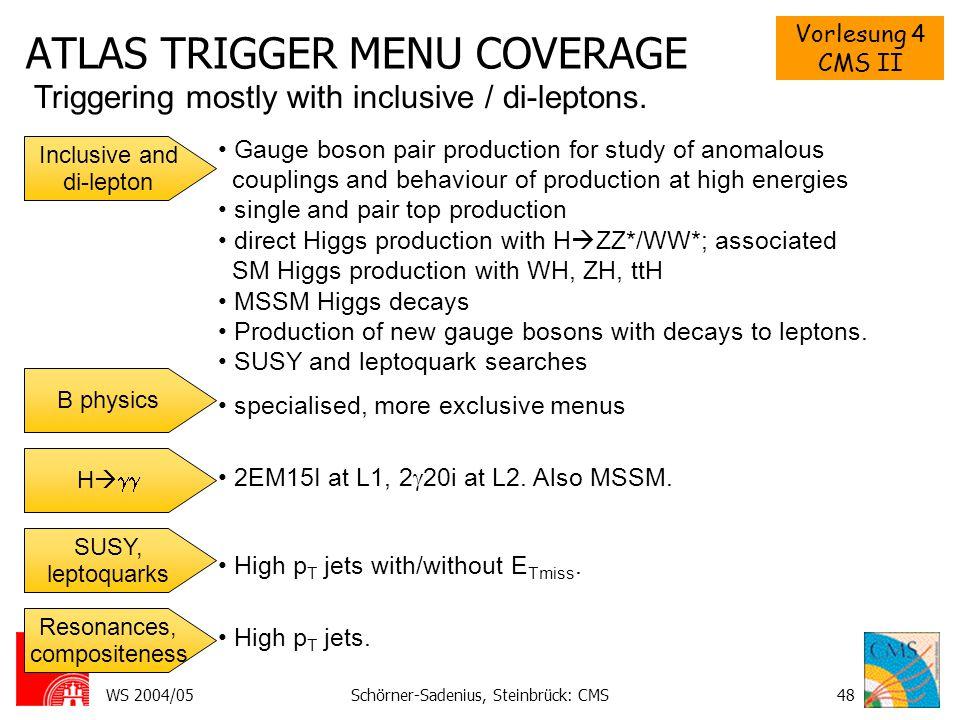 Vorlesung 4 CMS II WS 2004/05Schörner-Sadenius, Steinbrück: CMS49 THE ATLAS EXPERIMENT - Length ~40 m - Diameter ~25 m - Weight ~7000 t - 10 8 channels (event ~2MB) - 'Inner (tracking) Detector' - calorimeters (energies) - muon detectors - Barrel: solenoid around ID and toroid fields in muon system - Endcaps: toroid fields