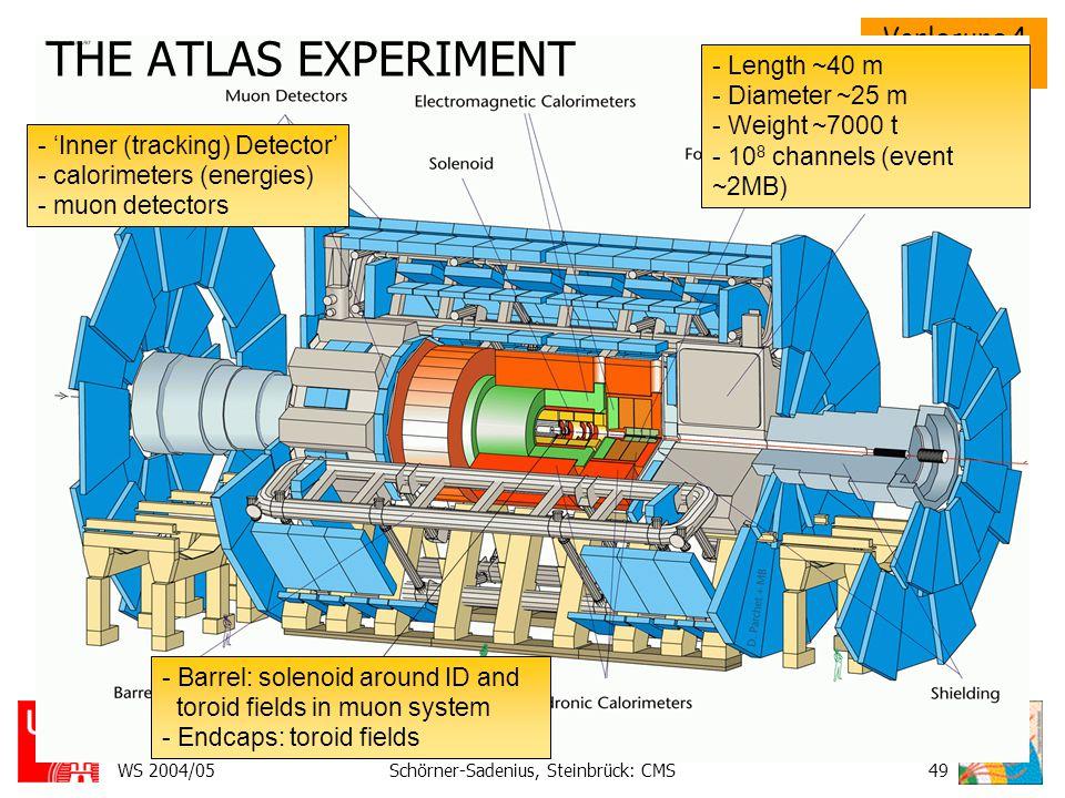 Vorlesung 4 CMS II WS 2004/05Schörner-Sadenius, Steinbrück: CMS49 THE ATLAS EXPERIMENT - Length ~40 m - Diameter ~25 m - Weight ~7000 t - 10 8 channel