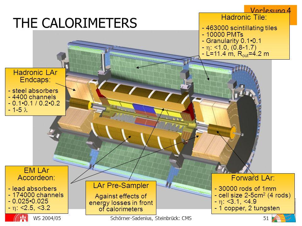 Vorlesung 4 CMS II WS 2004/05Schörner-Sadenius, Steinbrück: CMS51 THE CALORIMETERS Hadronic Tile: - 463000 scintillating tiles - 10000 PMTs - Granular