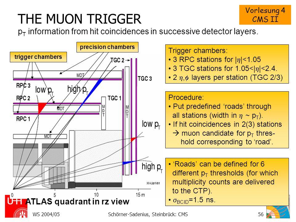 Vorlesung 4 CMS II WS 2004/05Schörner-Sadenius, Steinbrück: CMS57 THE CENTRAL TRIGGER PROCESSOR existing prototype 1 9U VME module final design ~7 different modules Combines calorimeter and muon information to L1 decision.